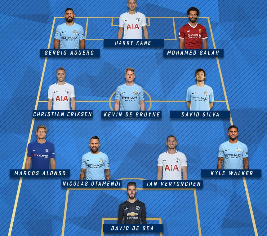 PFA Premier League TOTY 2018
