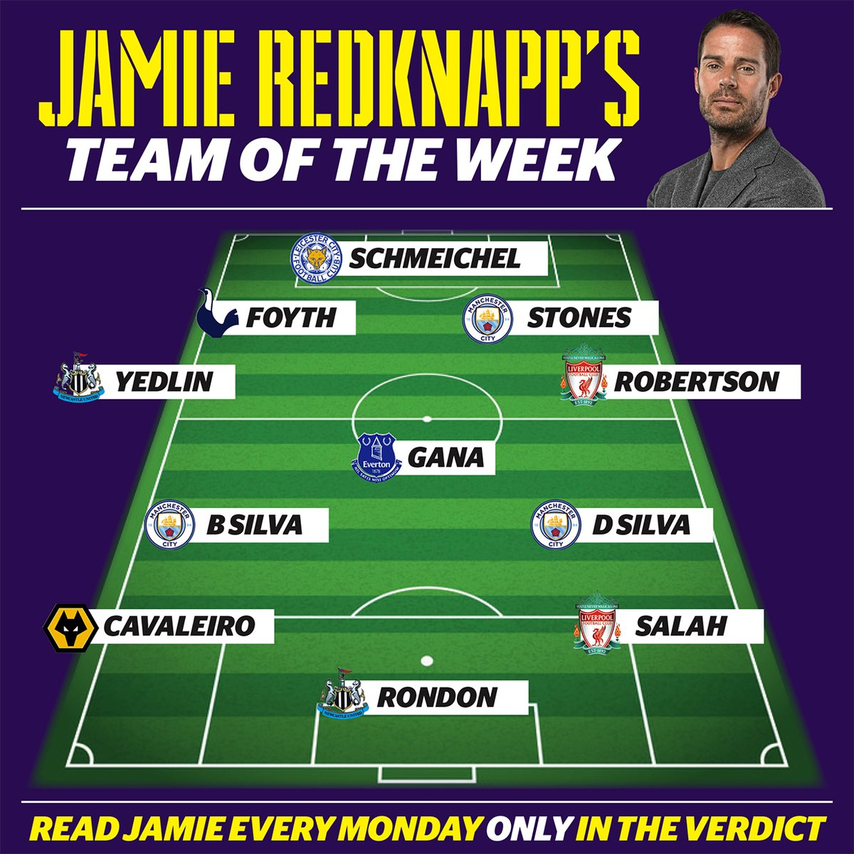 Redknapp Team of the Week Round 12