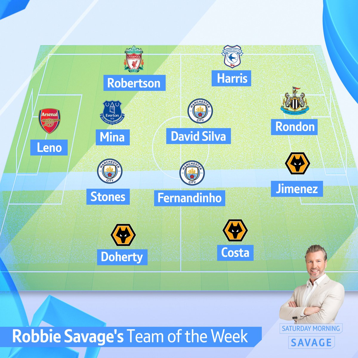 Savage Team of the Week Round 12