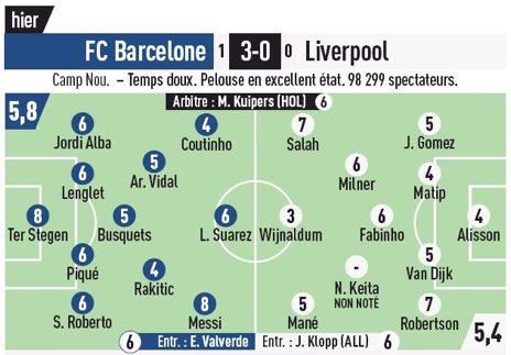 FCB LFC