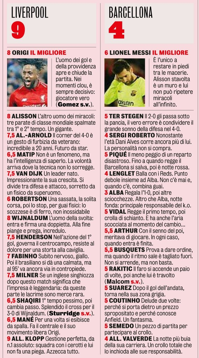 Gazetta Liverpool Barcelona Ratings