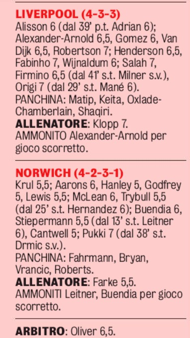 Gazzetta Ratings Liverpool 4-1 Norwich 2019