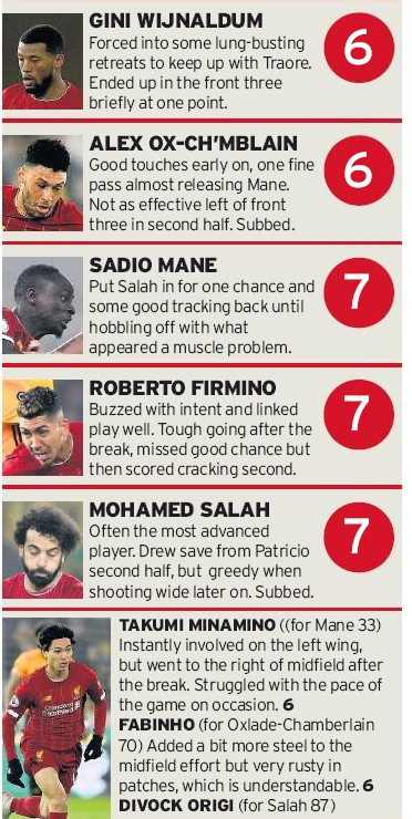 LFC player ratings vs Wolves 2020 Liverpool Echo