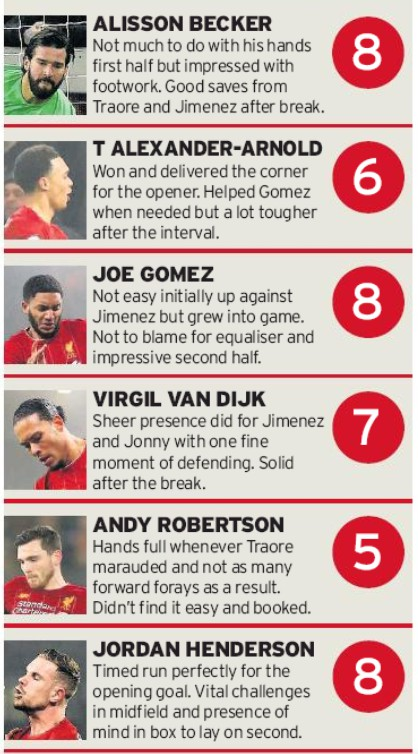 Liverpool Player Ratings vs Wolves Echo 2020