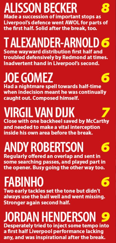 LFC Player Ratings vs Saints 2020 Liverpool Echo