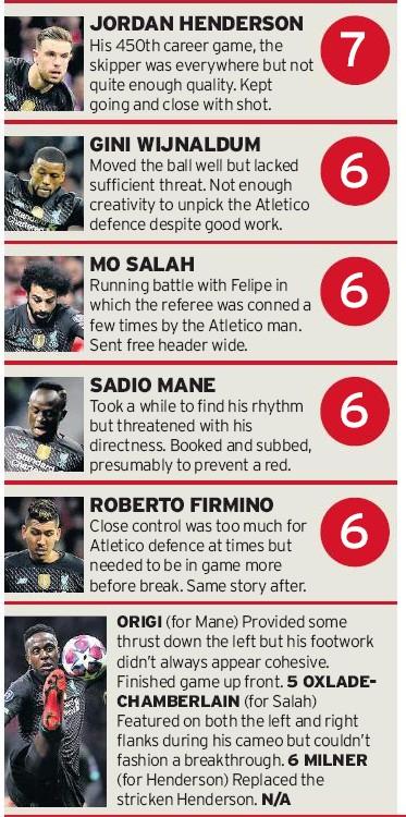 LFC player ratings vs Atletico Madrid Liverpool Echo 2020