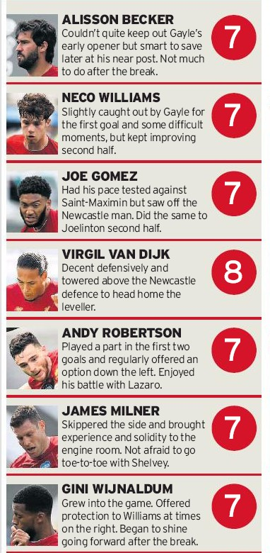 NUFC 1-3 LFC Player Ratings 2020