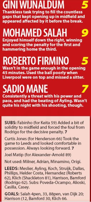 LFC player ratings vs Leeds 2020 Echo