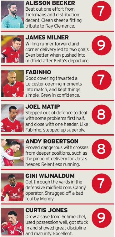 LFC player ratings vs Leicester 2020 Echo