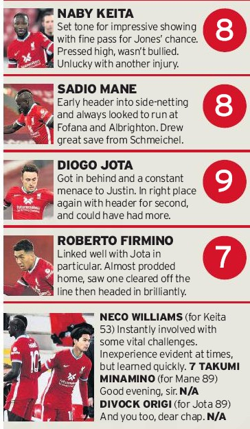 liverpool player ratings v leicester echo 2020