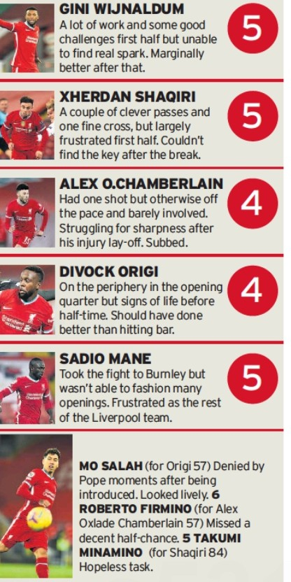LFC player ratings vs Burnley 2021 Liverpool Echo