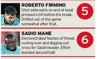 Saints LFC player ratings