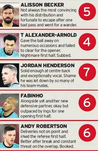 Southampton LFC ratings