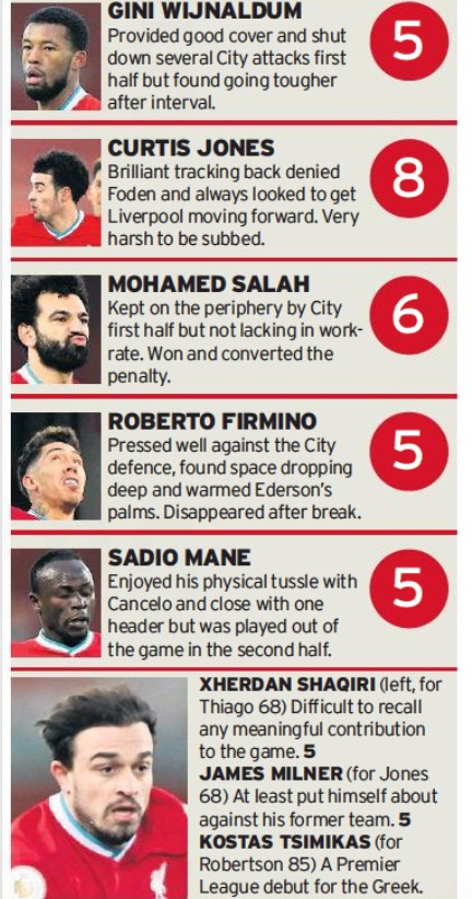 Liverpool 1-4 Man City Ratings